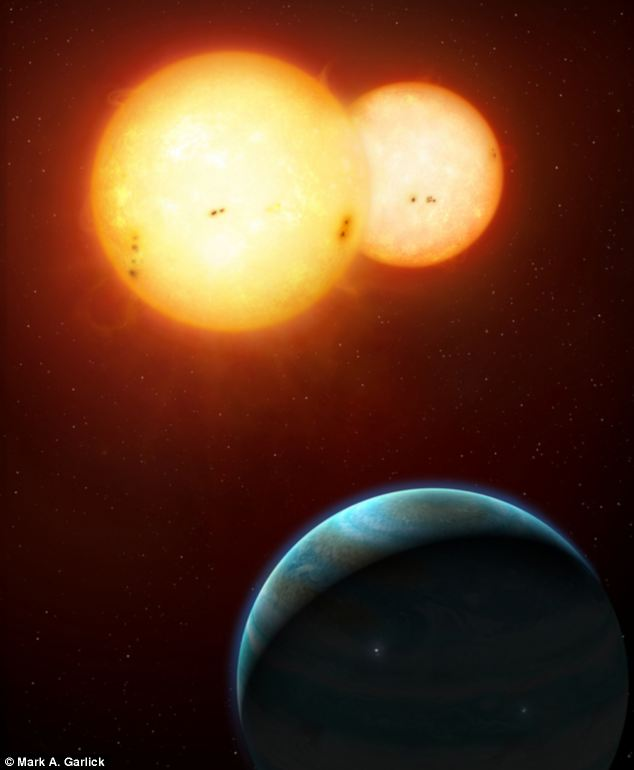 Secondo recenti studi gli esopianeti Kepler-35 b e Kepler-34 b potrebbero ospitare forme di vita 2